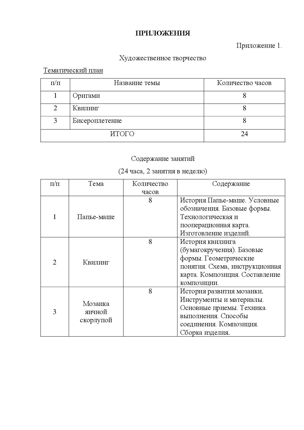 пример оформления приложений