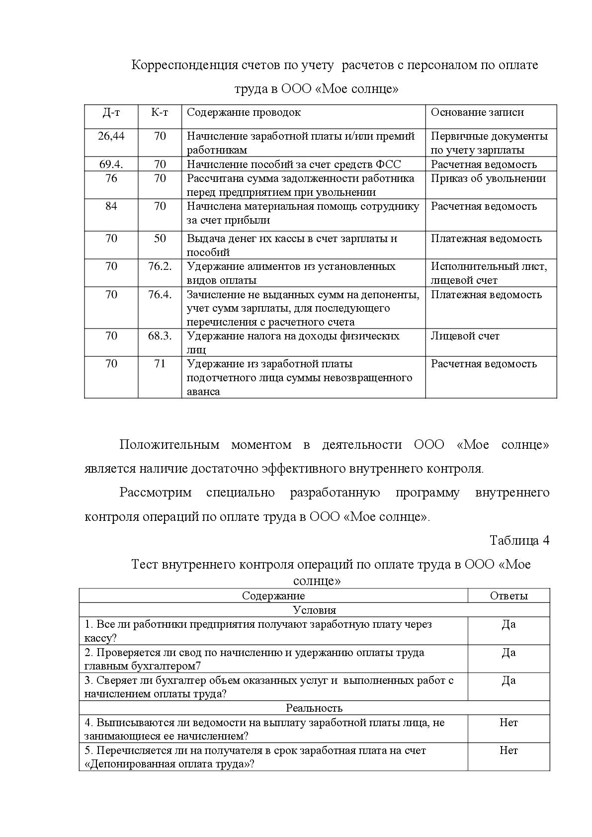 Отчет о прохождении производственной практики землеустройство 3676