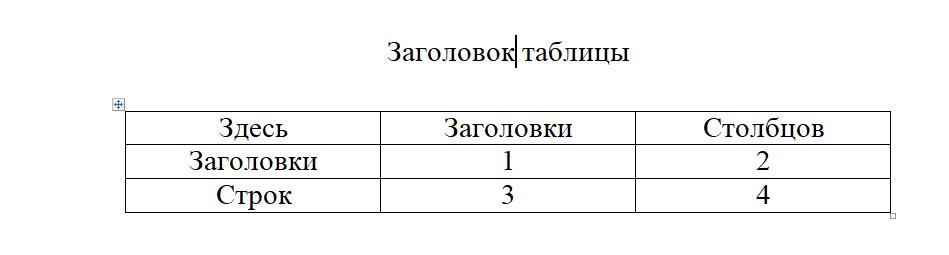 Таблицы в курсовой работе 7602