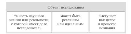 пример объекта анализа